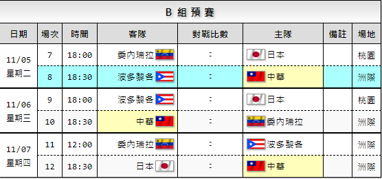 B組賽程.png